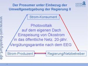 Kopie.2-2 Prosumer Vortrag